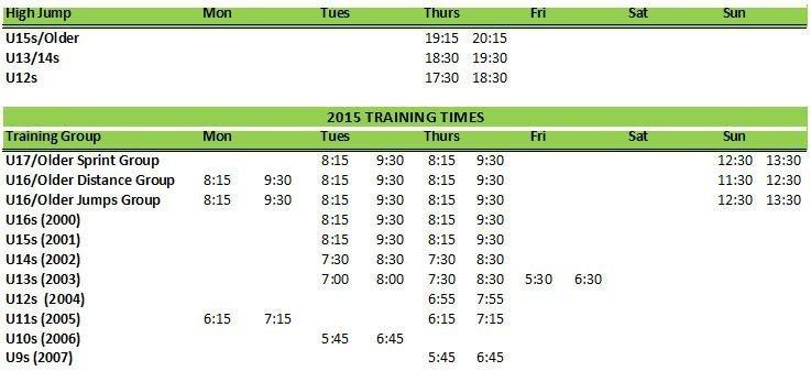 trainingtimes